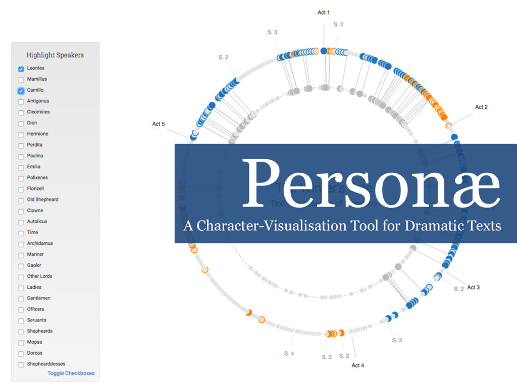 Personæ A Character-Visualisation Tool for Dram...