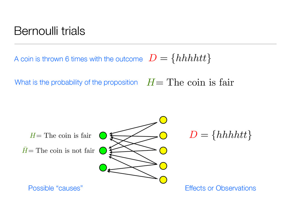 Bernoulli trials What is the probability of the...