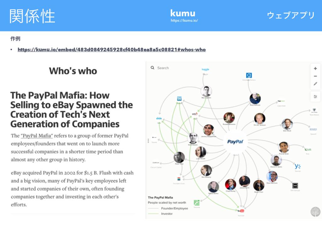 kumu ؔੑ ΣϒΞϓϦ https://kumu.io/ • https://kumu...