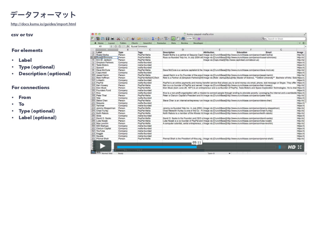 http://docs.kumu.io/guides/import.html σʔλϑΥʔϚο...
