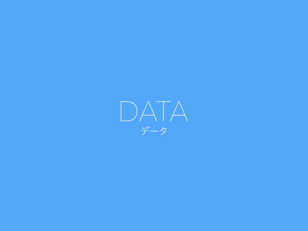DATA σʔλ