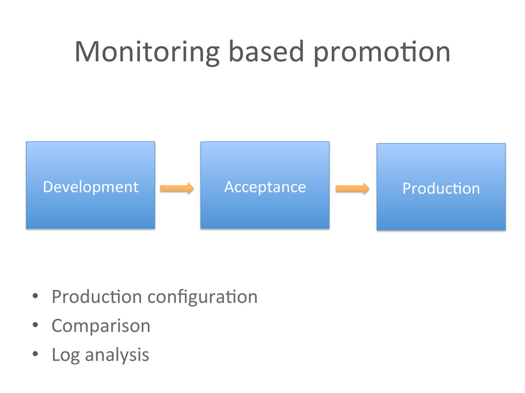 Monitoring based promo%on  Acceptance...