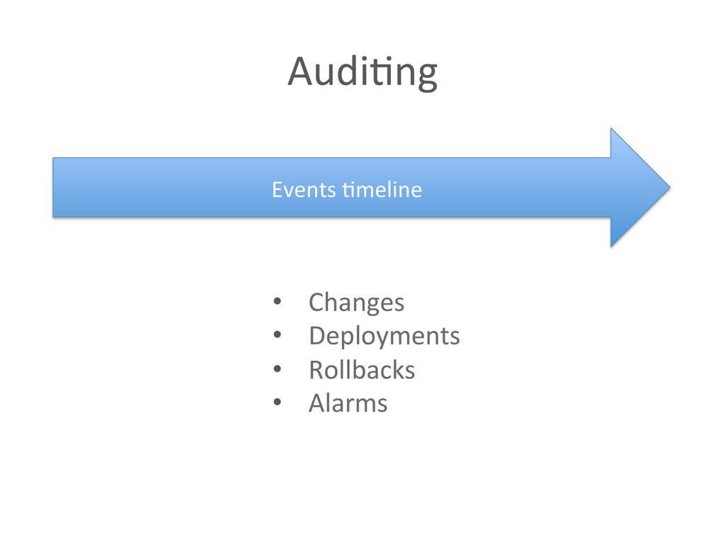 Audi%ng  Events %meline  • Changes ...