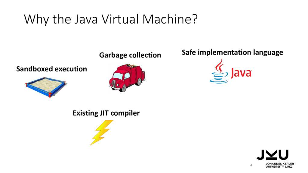 Why the Java Virtual Machine? 4 Sandboxed execu...