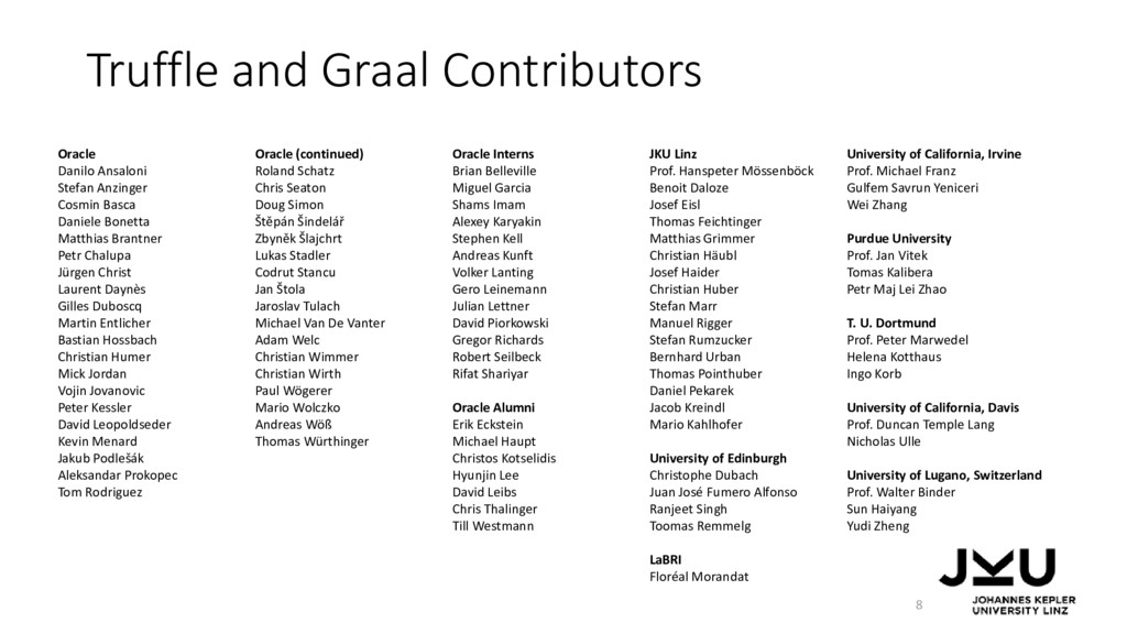 Truffle and Graal Contributors 8 Oracle Danilo ...