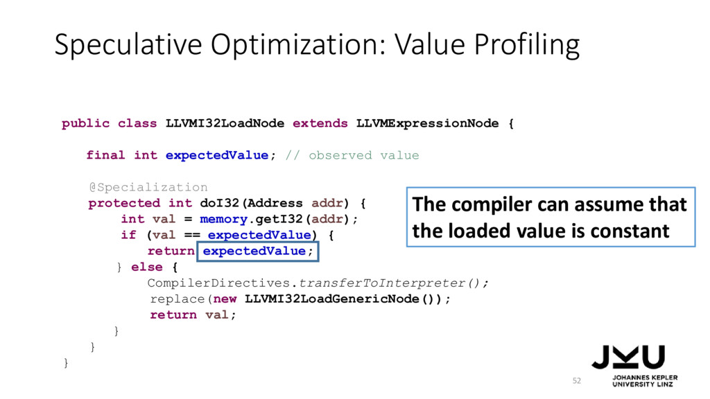 Speculative Optimization: Value Profiling 52 pu...