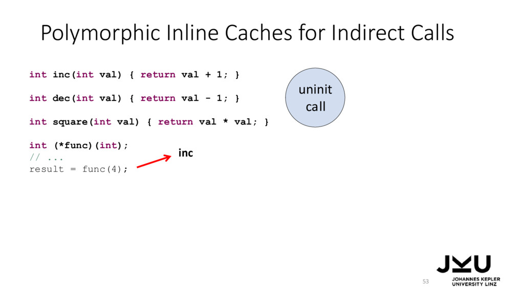 Polymorphic Inline Caches for Indirect Calls 53...