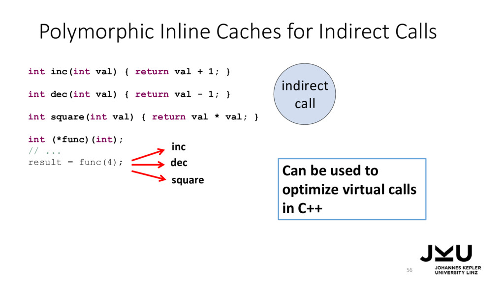 Polymorphic Inline Caches for Indirect Calls 56...