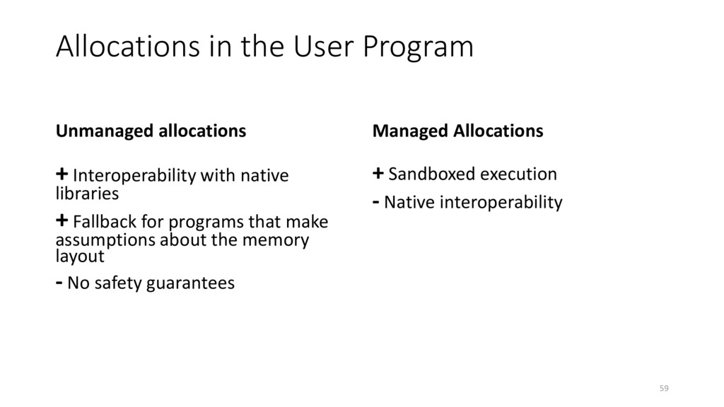 Allocations in the User Program Unmanaged alloc...
