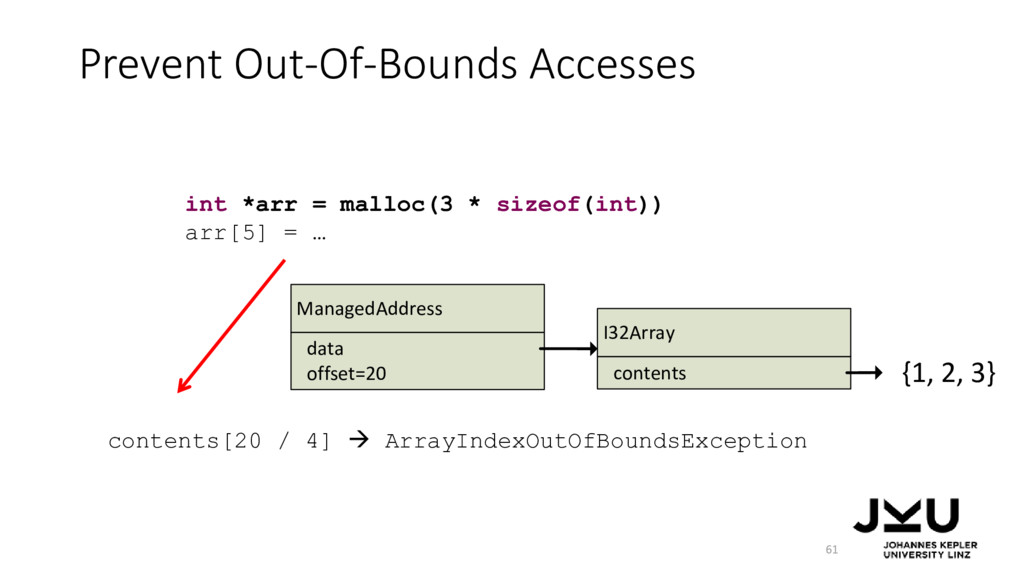 Prevent Out-Of-Bounds Accesses contents[20 / 4]...