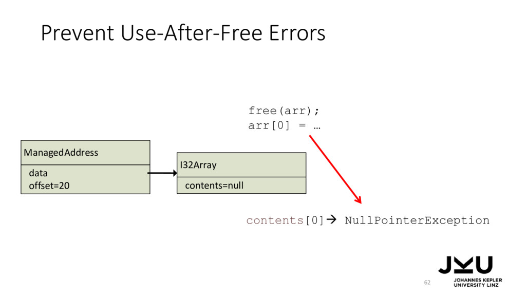 Prevent Use-After-Free Errors contents[0] Null...
