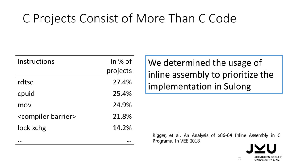 C Projects Consist of More Than C Code 77 Instr...