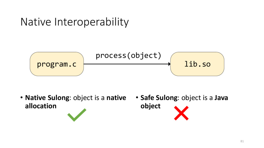 Native Interoperability • Native Sulong: object...