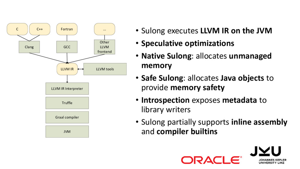 • Sulong executes LLVM IR on the JVM • Speculat...