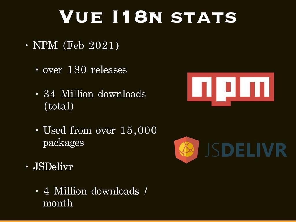 Vue I18n stats • NPM (Feb 2021) • over 180 rele...