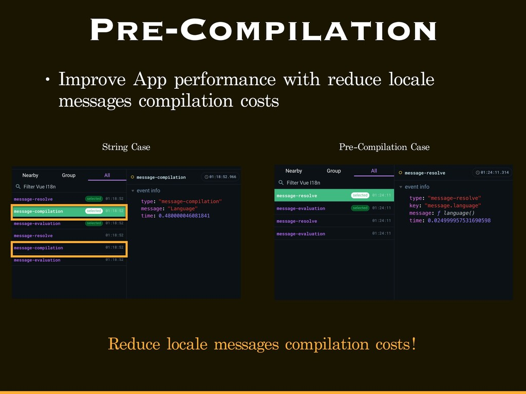 Pre-Compilation • Improve App performance with ...