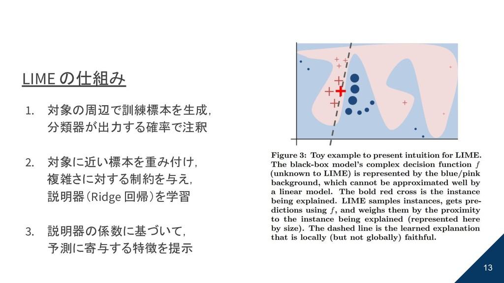 13 LIME の仕組み 1. 対象の周辺で訓練標本を生成, 分類器が出力する確率で注釈 2....