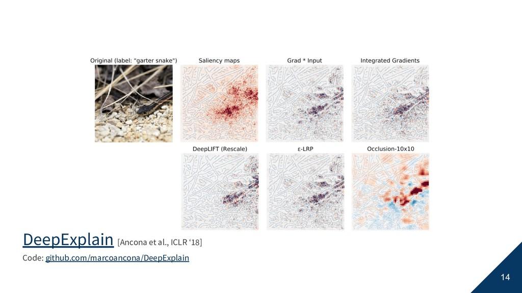 14 DeepExplain [Ancona et al., ICLR '18] Code: ...