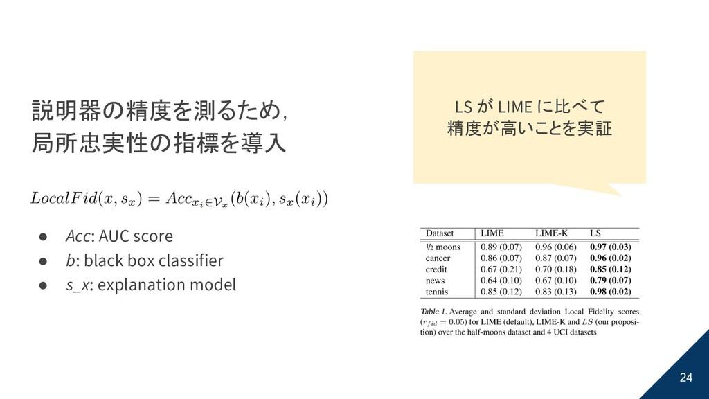 24 説明器の精度を測るため, 局所忠実性の指標を導入 ● Acc: AUC score ● ...