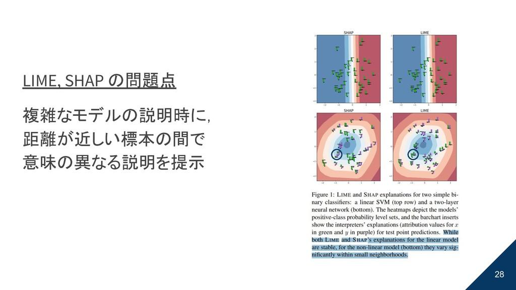 28 LIME, SHAP の問題点 複雑なモデルの説明時に, 距離が近しい標本の間で 意味の...