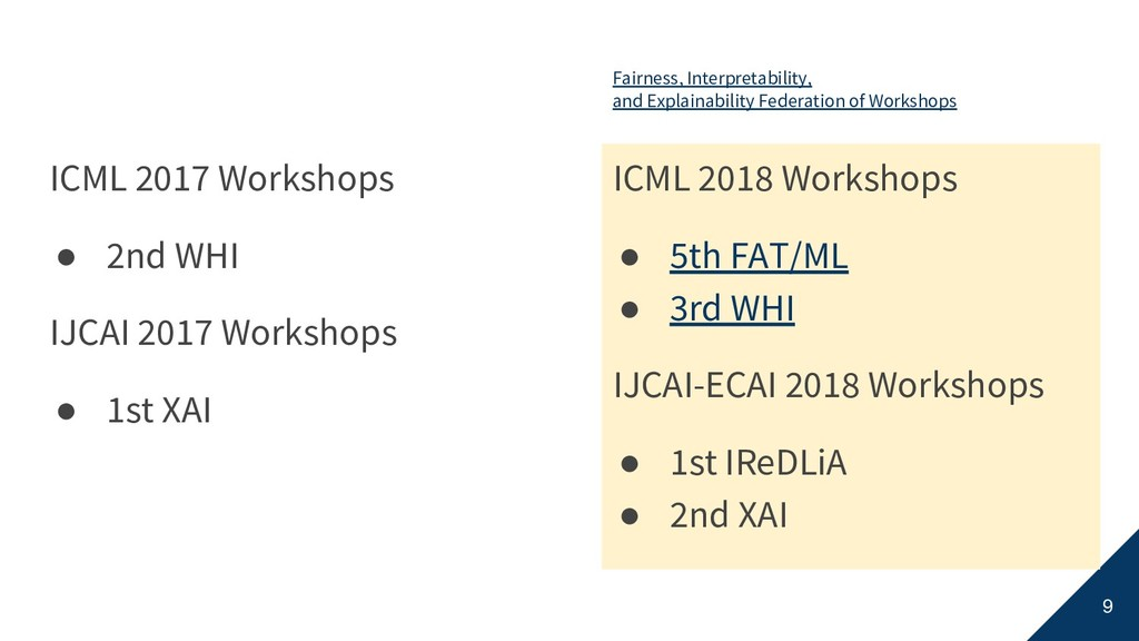 ICML 2017 Workshops ● 2nd WHI IJCAI 2017 Worksh...