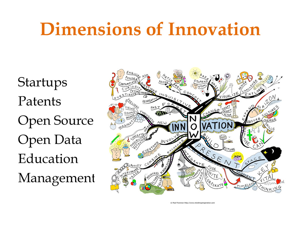 Dimensions of Innovation Startups Patents Open ...