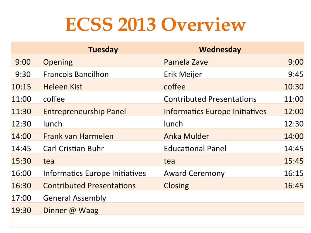 ECSS 2013 Overview 	