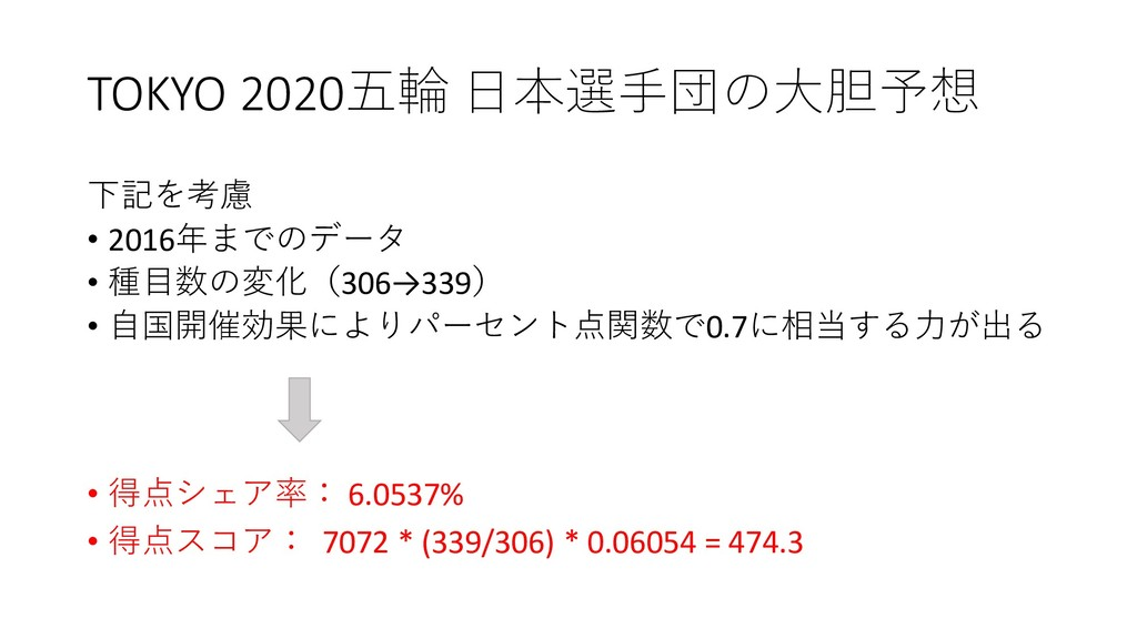 TOKYO 2020五輪 日本選手団の大胆予想 下記を考慮 • 2016年までのデータ • 種...