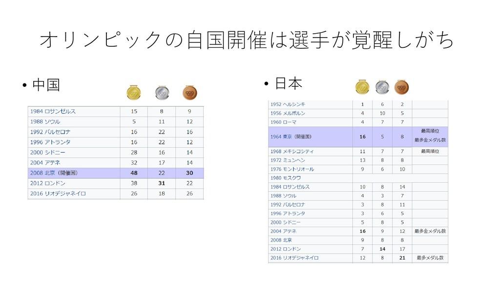 オリンピックの自国開催は選手が覚醒しがち • 中国 • 日本