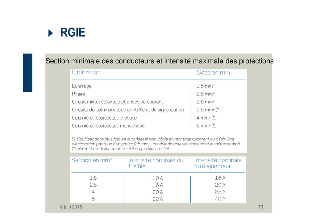 RGIE Section minimale des conducteurs et intens...