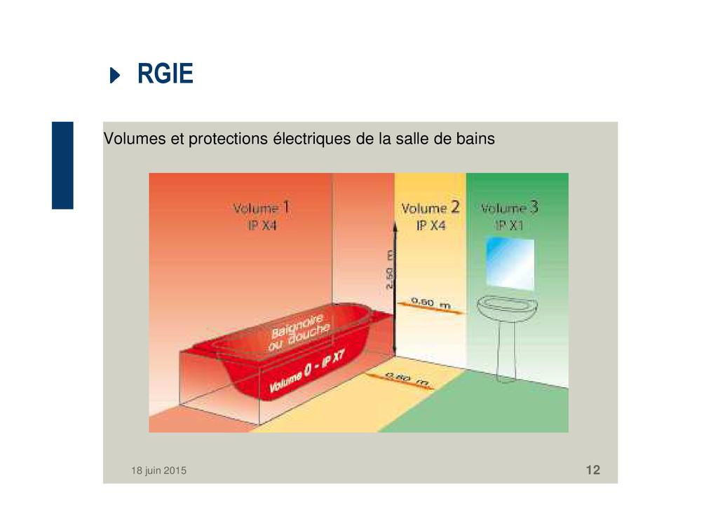 RGIE Volumes et protections électriques de la s...