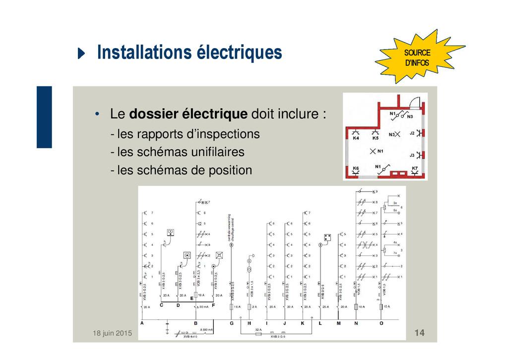 Installations électriques • Le dossier électriq...