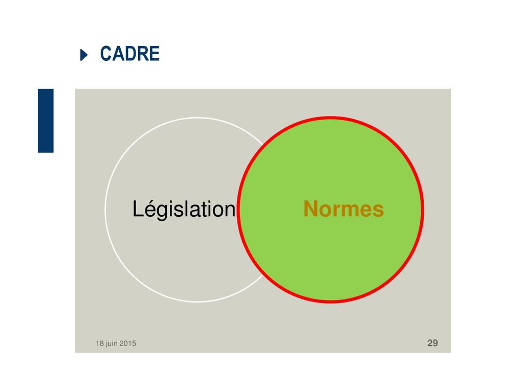 CADRE Législation Normes 18 juin 2015 29