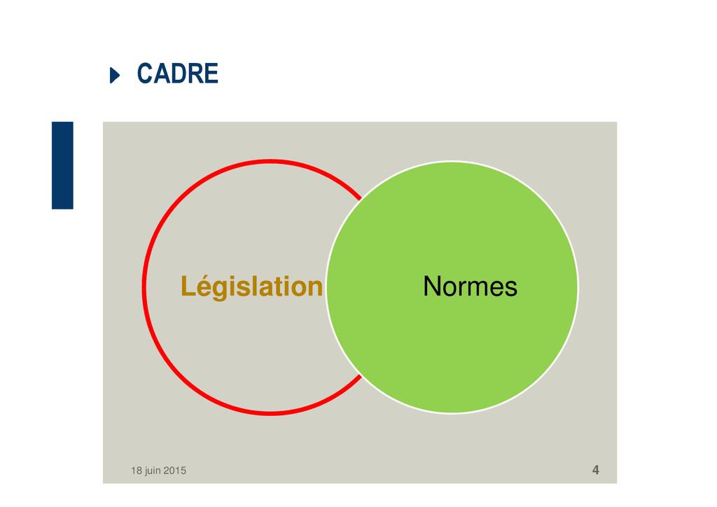 CADRE Législation Normes 18 juin 2015 4