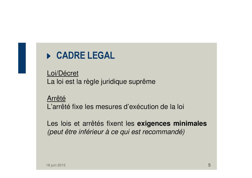 CADRE LEGAL Loi/Décret La loi est la règle juri...