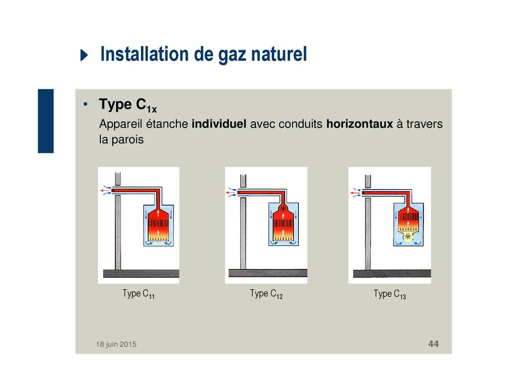 Installation de gaz naturel • Type C1x Appareil...