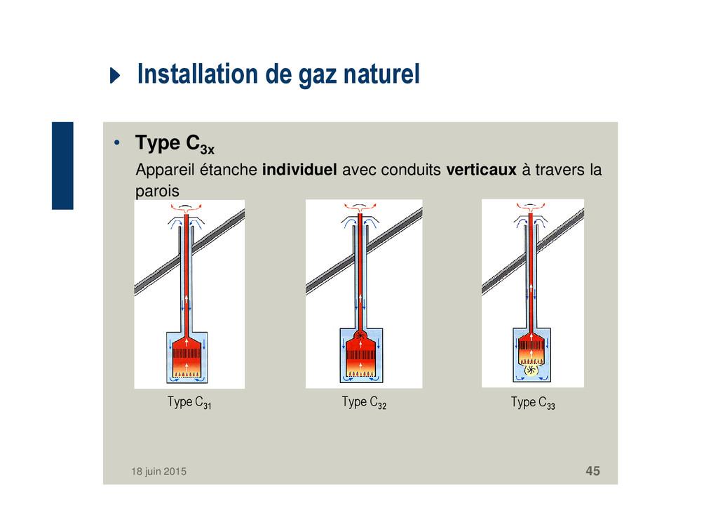Installation de gaz naturel • Type C3x Appareil...