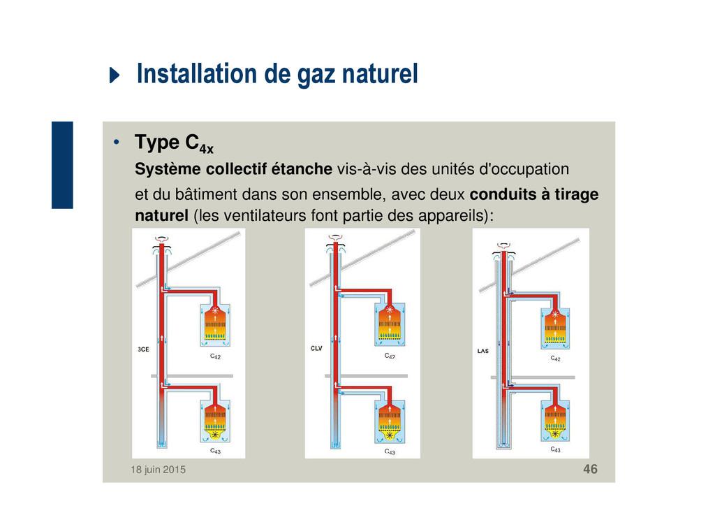 Installation de gaz naturel • Type C4x Système ...