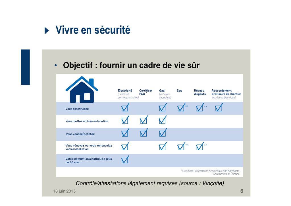 Vivre en sécurité • Objectif : fournir un cadre...