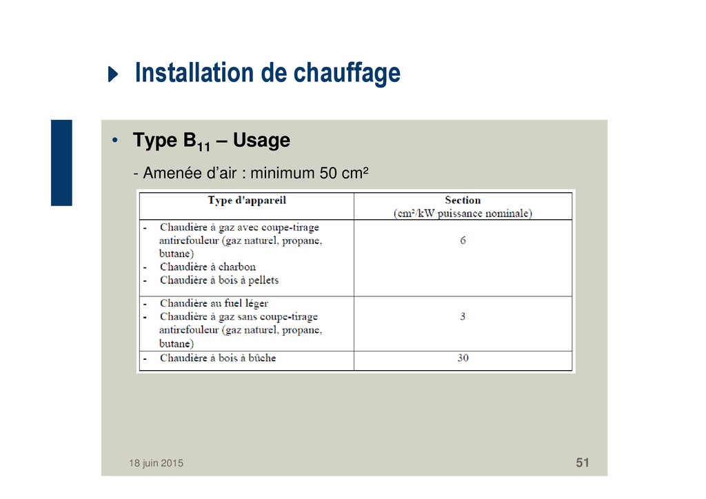 Installation de chauffage • Type B11 – Usage - ...