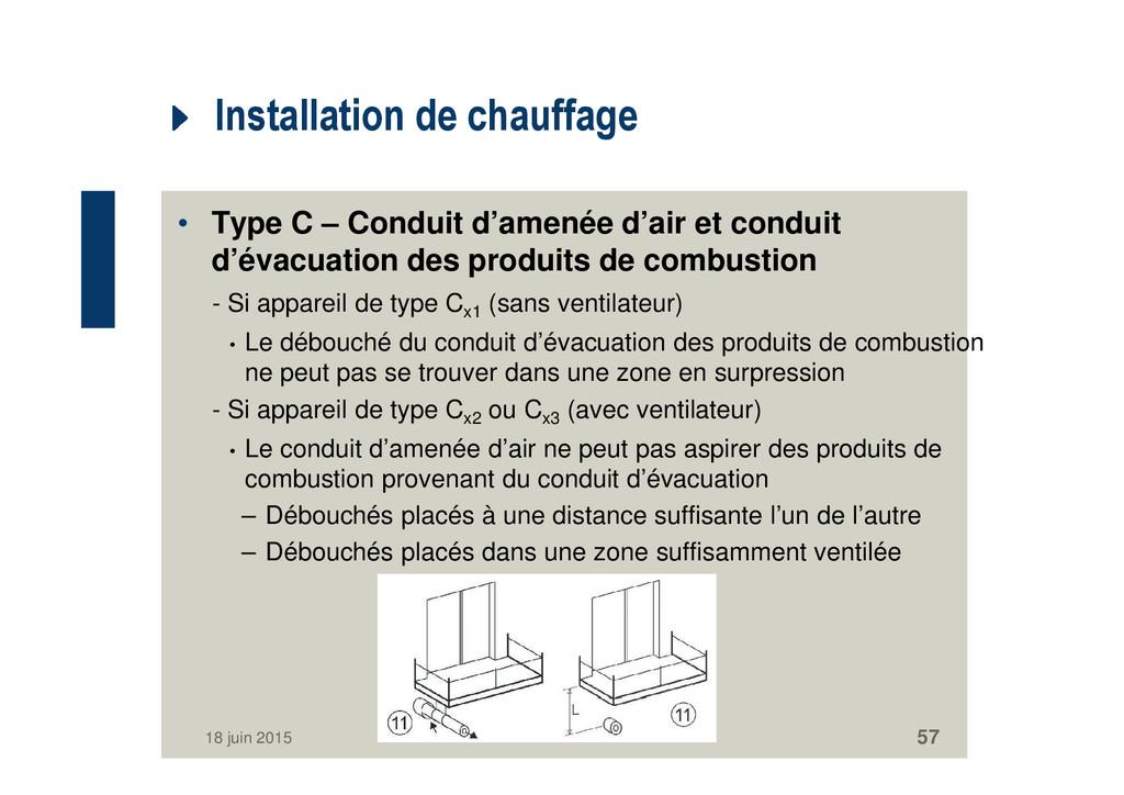 Installation de chauffage • Type C – Conduit d'...