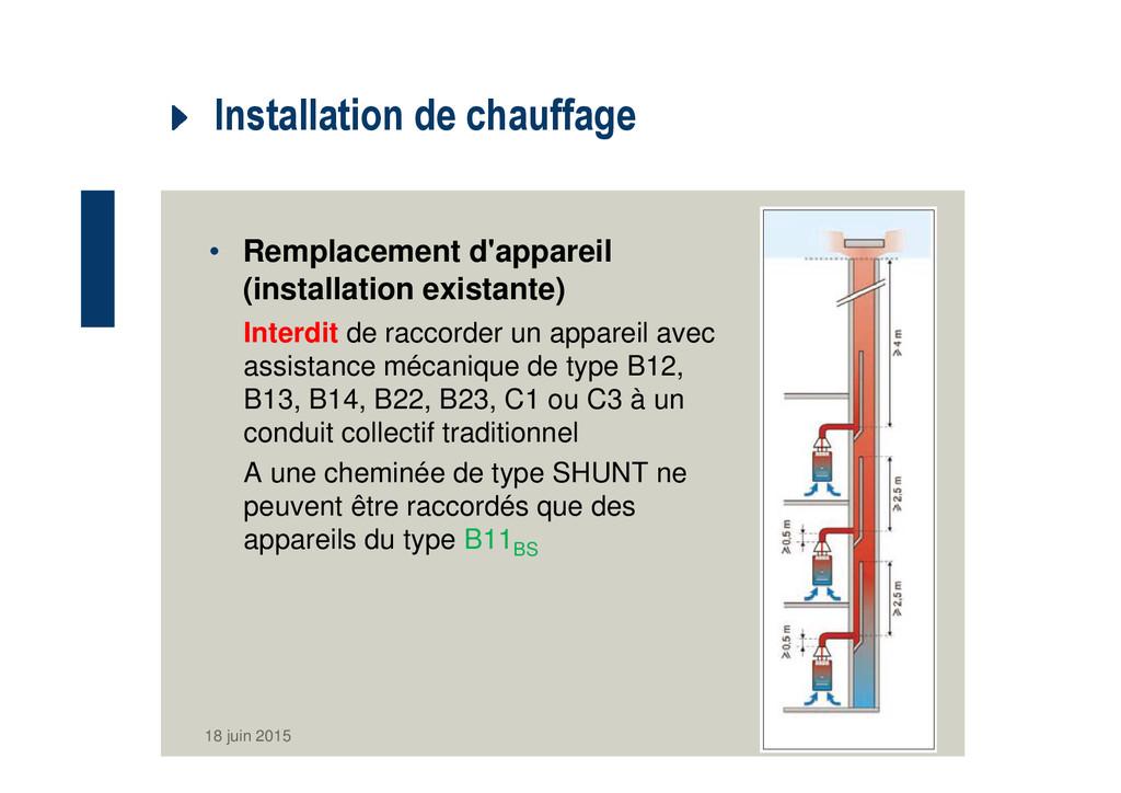 Installation de chauffage • Remplacement d'appa...