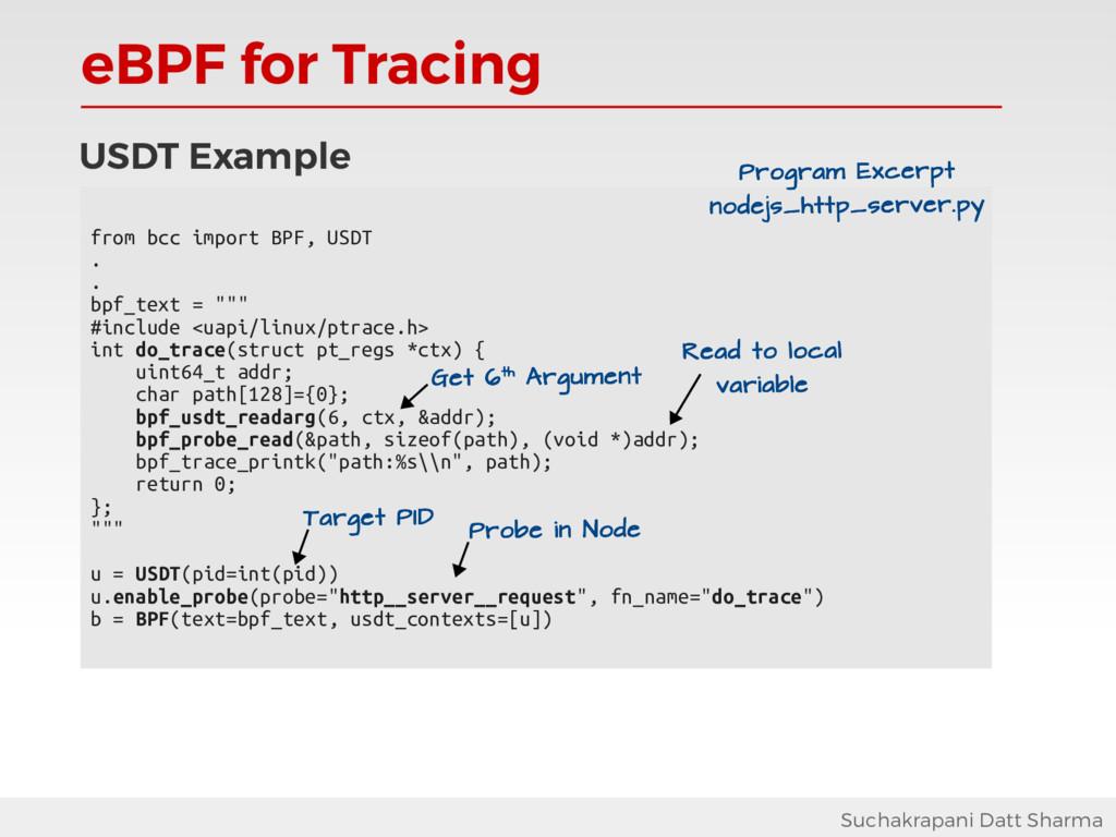 eBPF for Tracing Suchakrapani Datt Sharma USDT ...