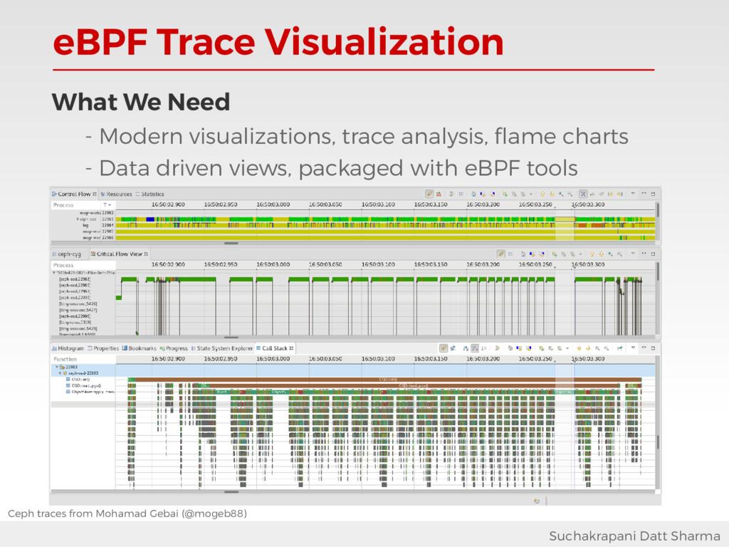 eBPF Trace Visualization Suchakrapani Datt Shar...