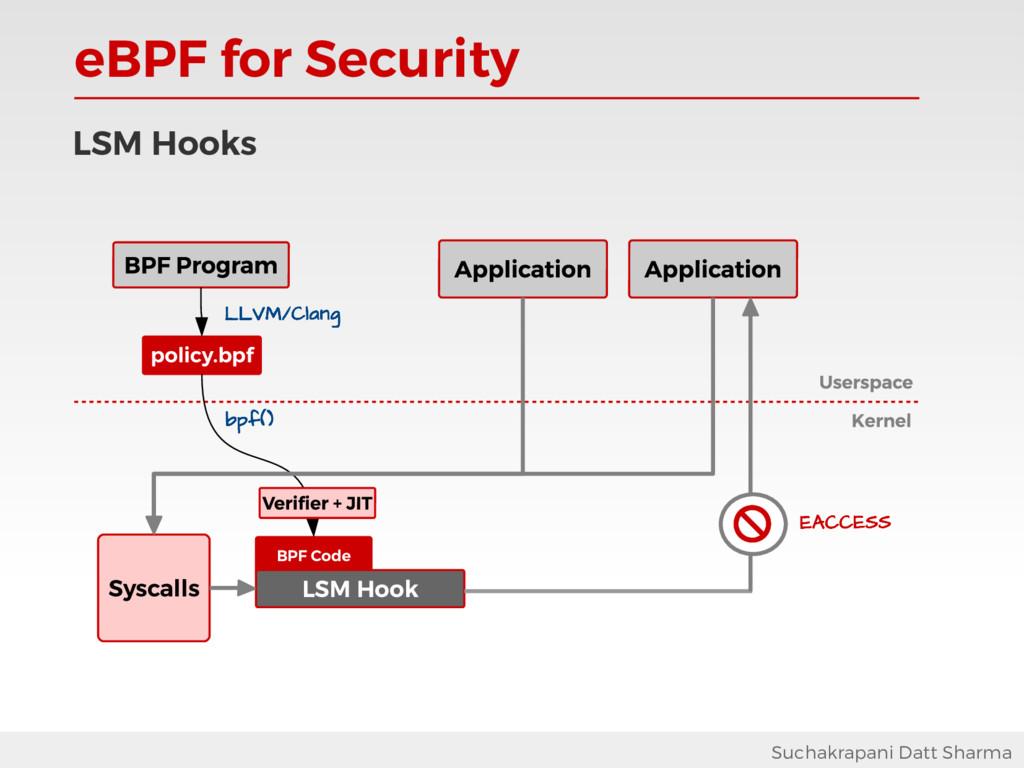 eBPF for Security Suchakrapani Datt Sharma BPF ...