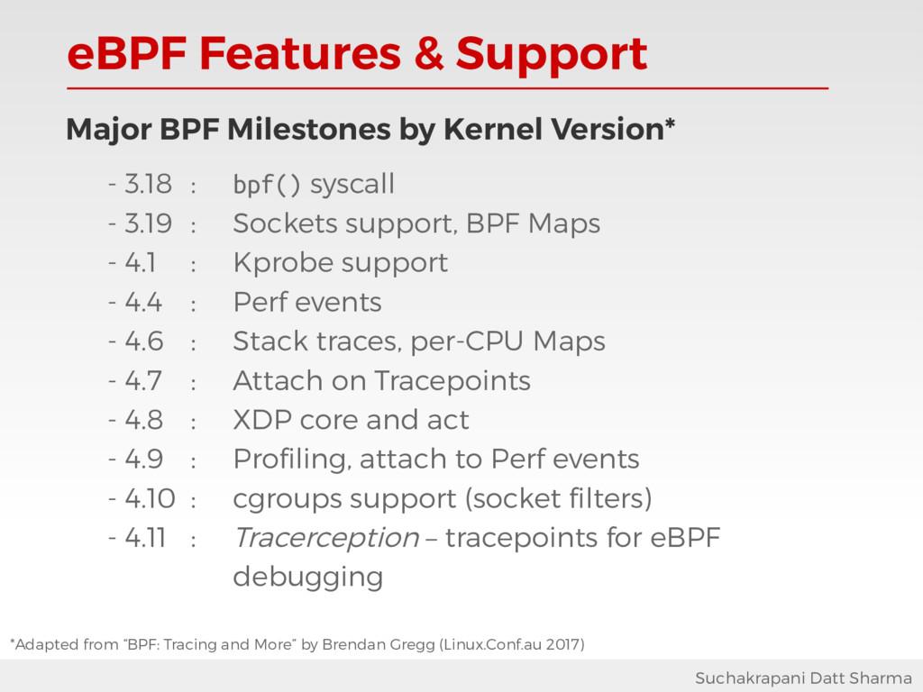 eBPF Features & Support Suchakrapani Datt Sharm...