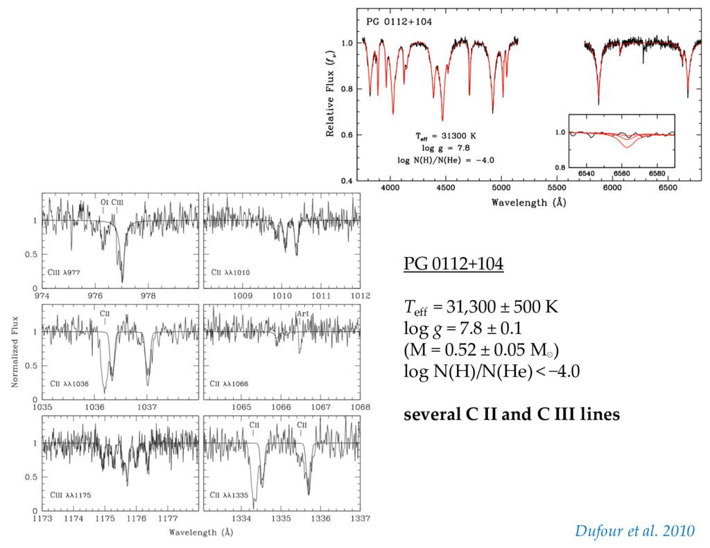 Dufour et al. 2010 PG 0112+104 Teff = 31,300 ± ...