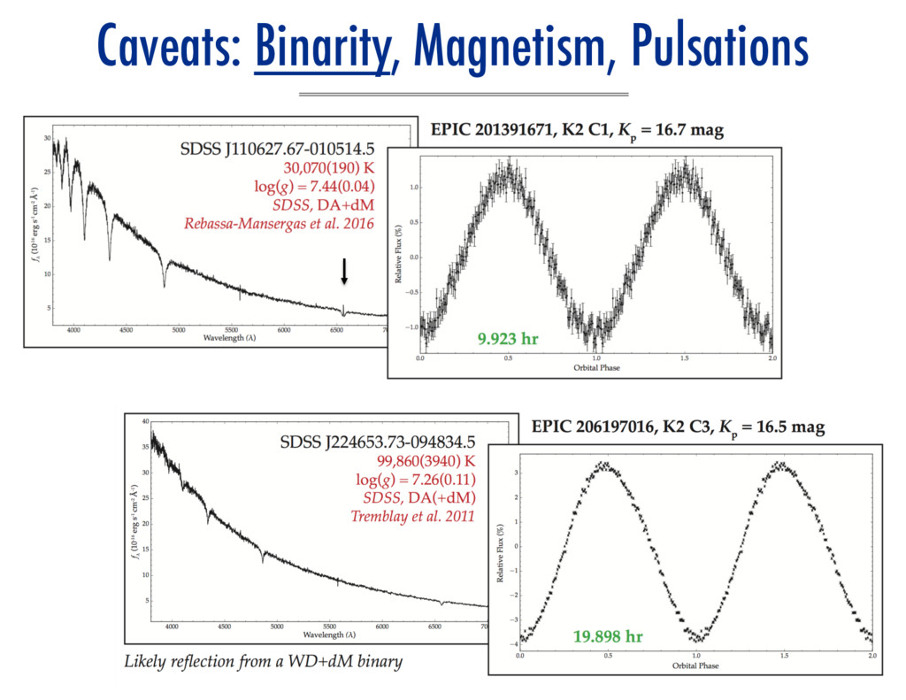 Caveats: Binarity, Magnetism, Pulsations Reflec...