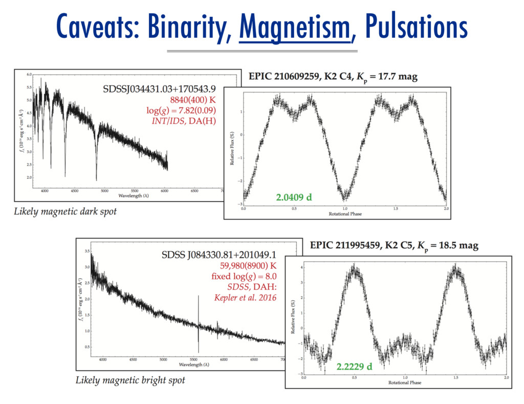 Caveats: Binarity, Magnetism, Pulsations