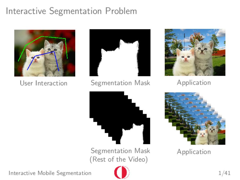 Interactive Segmentation Problem User Interacti...